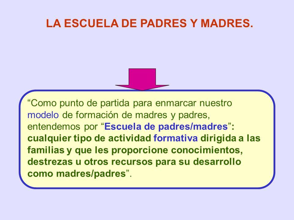 LA ESCUELA DE PADRES Y MADRES.