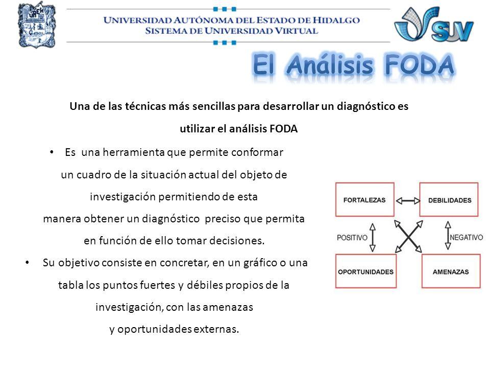 El Análisis FODA Una de las técnicas más sencillas para desarrollar un diagnóstico es utilizar el análisis FODA.