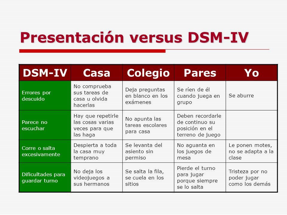 Presentación versus DSM-IV