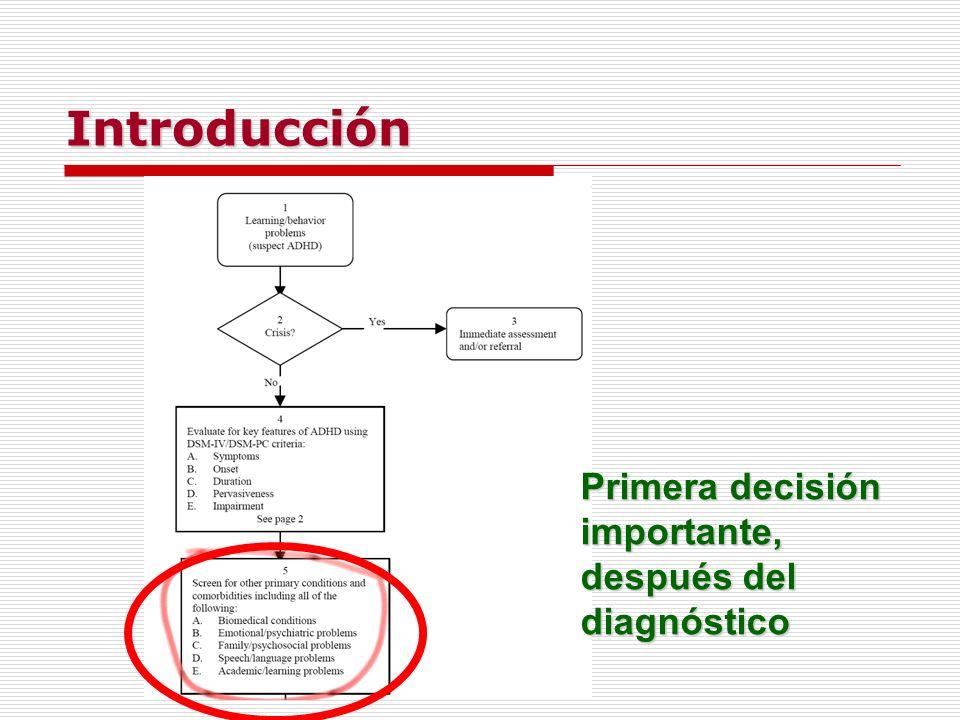 Introducción Primera decisión importante, después del diagnóstico