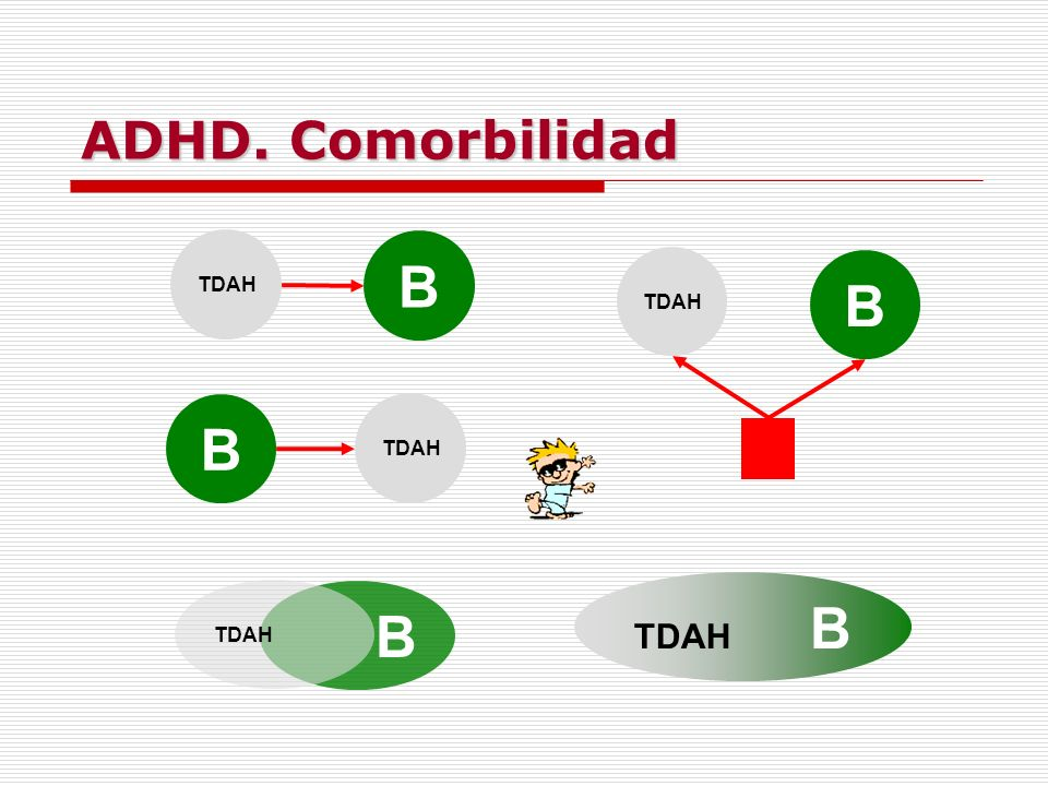 ADHD. Comorbilidad TDAH B TDAH B B TDAH TDAH B TDAH B