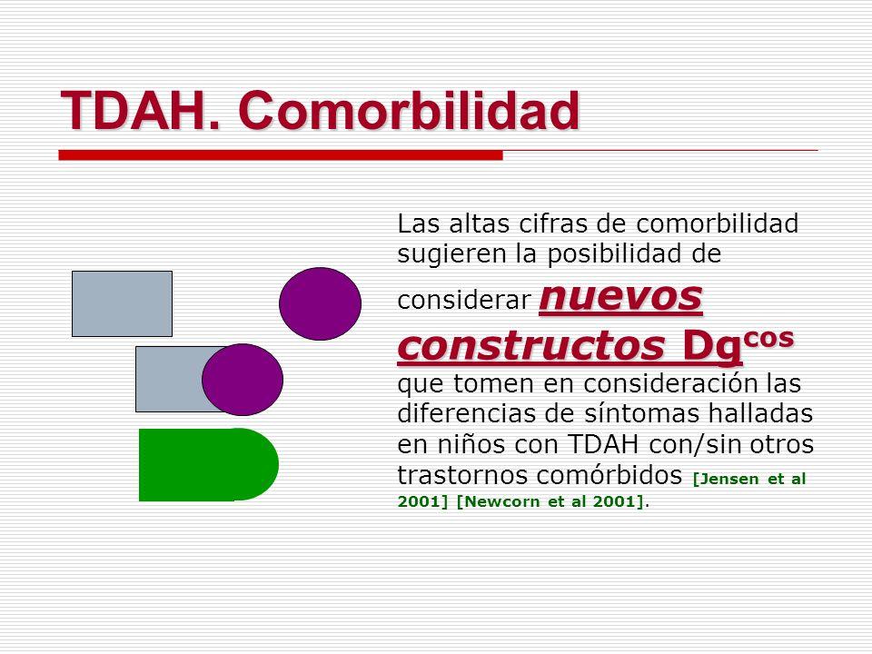 TDAH. Comorbilidad