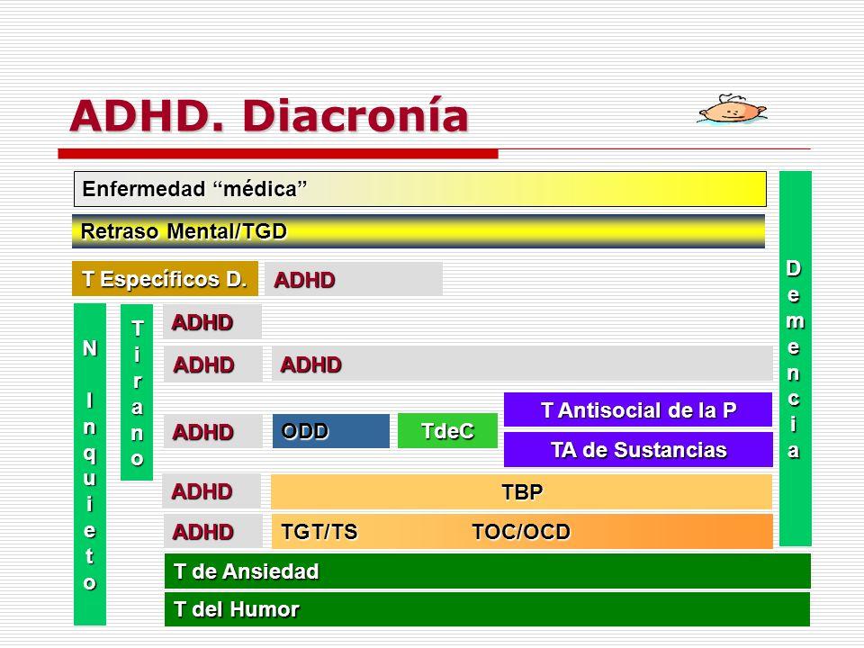 ADHD. Diacronía Enfermedad médica Demencia Retraso Mental/TGD