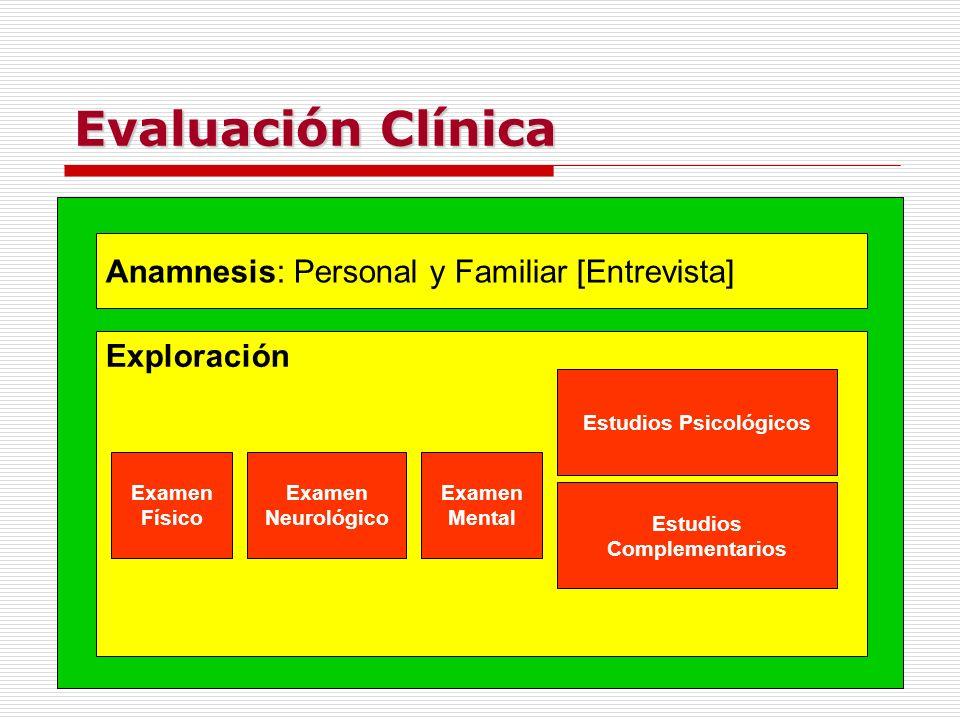 Estudios Psicológicos Estudios Complementarios