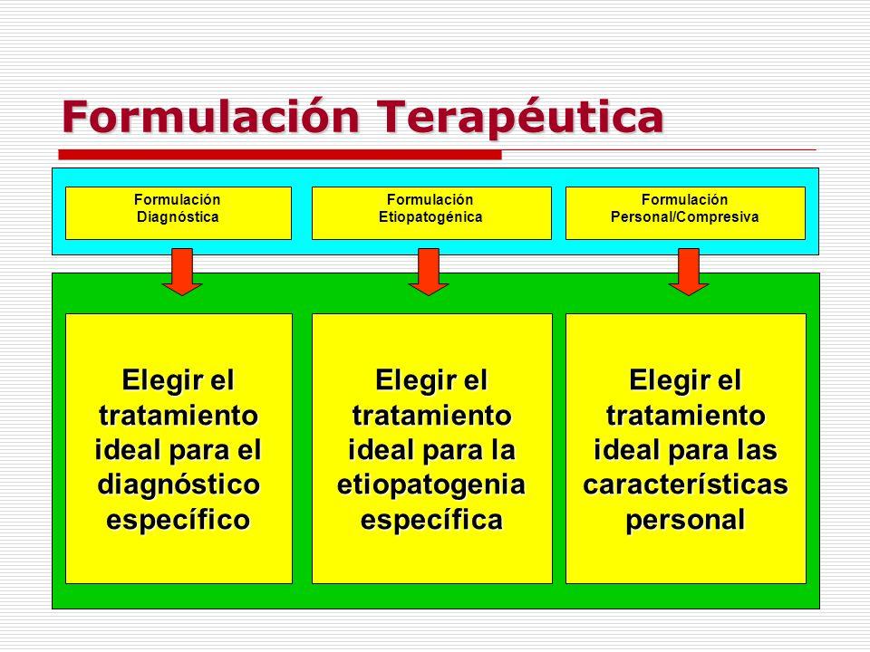 Formulación Terapéutica