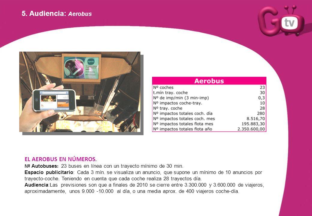 5. Audiencia: Aerobus EL AEROBUS EN NÚMEROS.