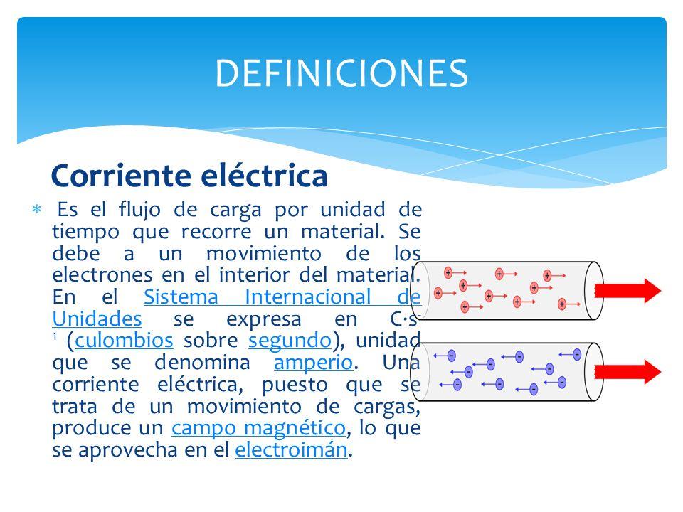 DEFINICIONES Corriente eléctrica.