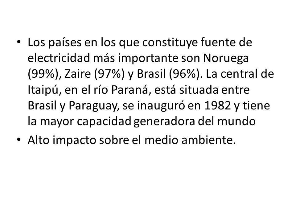 Los países en los que constituye fuente de electricidad más importante son Noruega (99%), Zaire (97%) y Brasil (96%). La central de Itaipú, en el río Paraná, está situada entre Brasil y Paraguay, se inauguró en 1982 y tiene la mayor capacidad generadora del mundo
