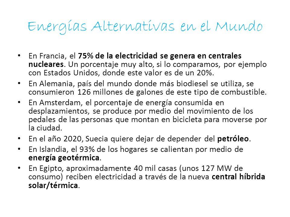 Energías Alternativas en el Mundo