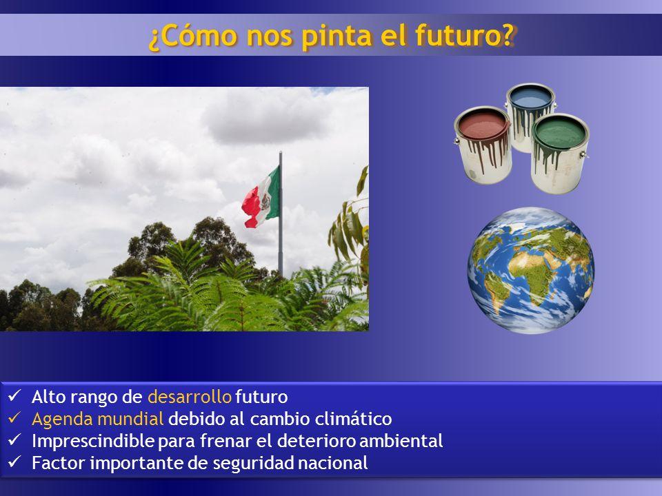 ¿Cómo nos pinta el futuro