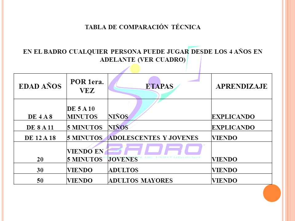 TABLA DE COMPARACIÓN TÉCNICA