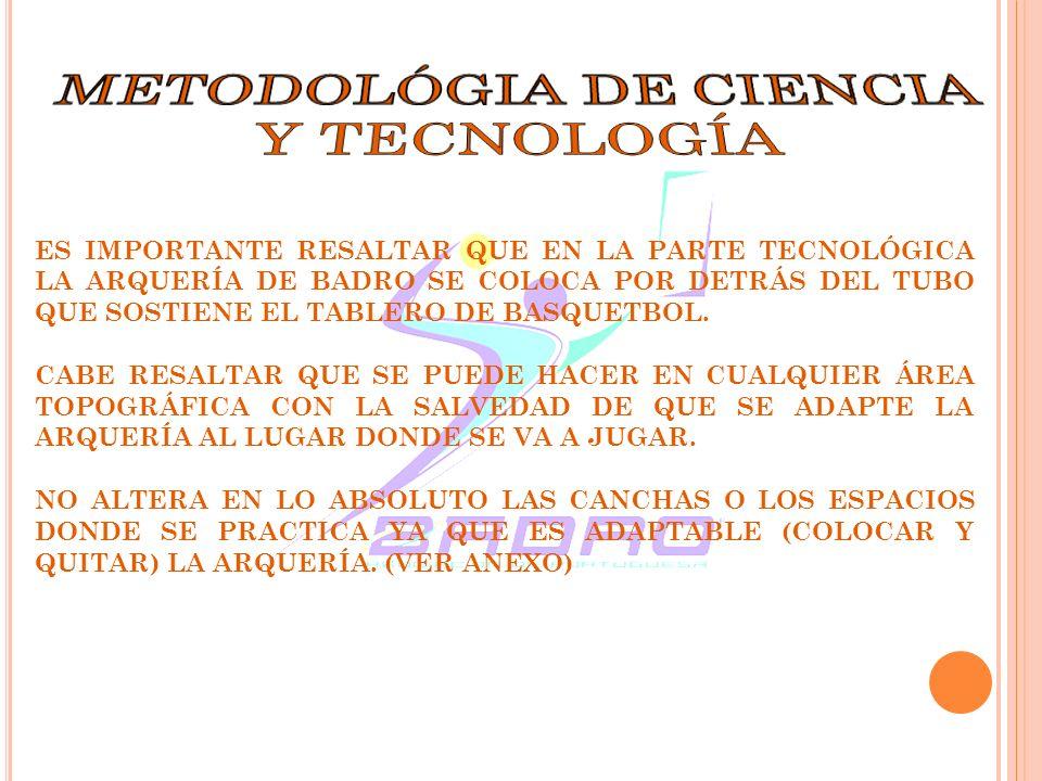 METODOLÓGIA DE CIENCIA Y TECNOLOGÍA