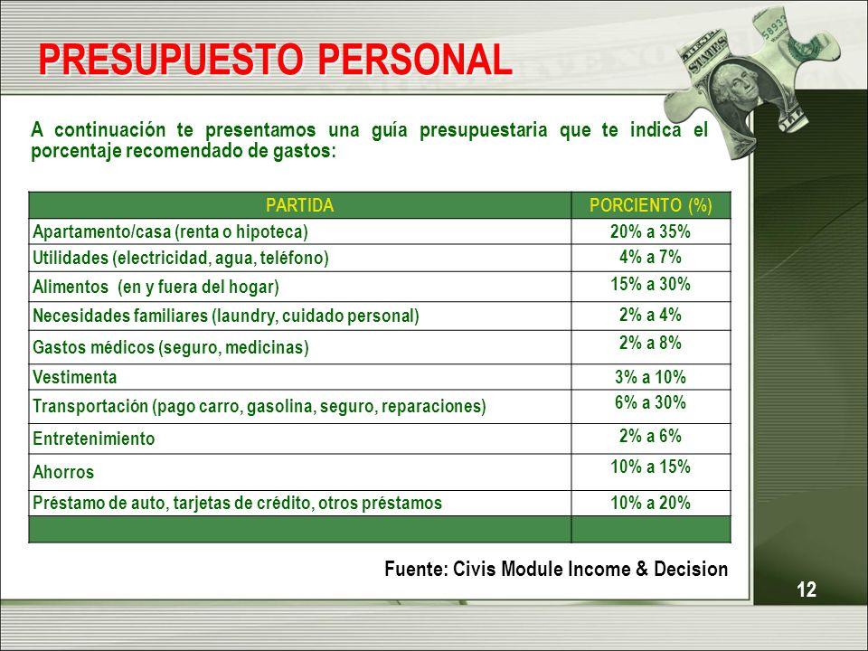 PRESUPUESTO PERSONAL 12. A continuación te presentamos una guía presupuestaria que te indica el porcentaje recomendado de gastos: