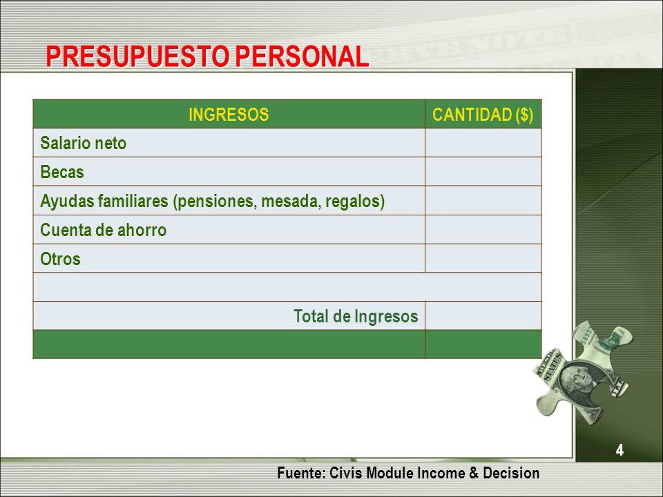 PRESUPUESTO PERSONAL INGRESOS CANTIDAD ($) Salario neto Becas