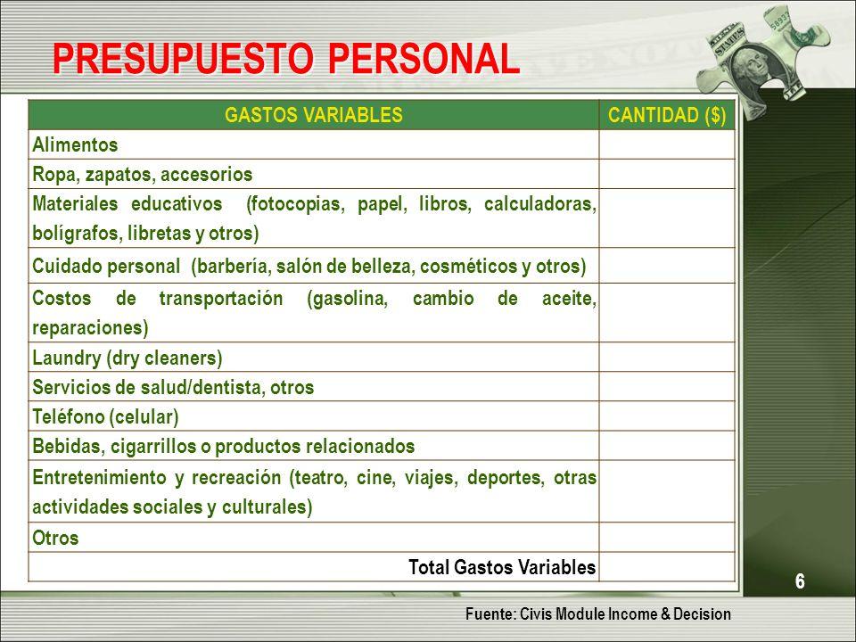 PRESUPUESTO PERSONAL GASTOS VARIABLES CANTIDAD ($) Alimentos