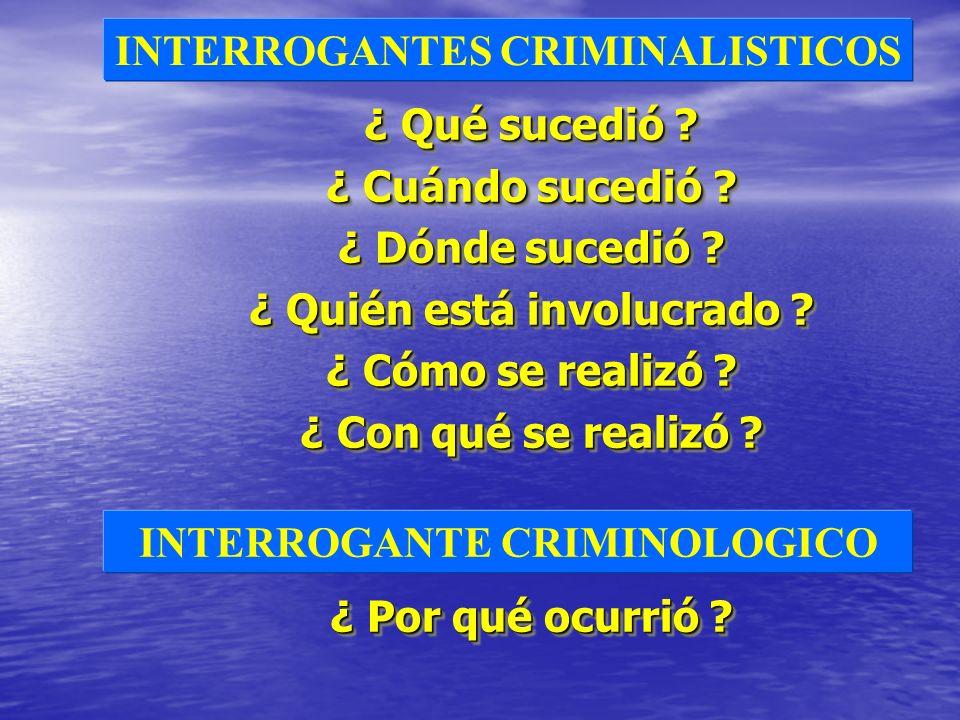 INTERROGANTES CRIMINALISTICOS