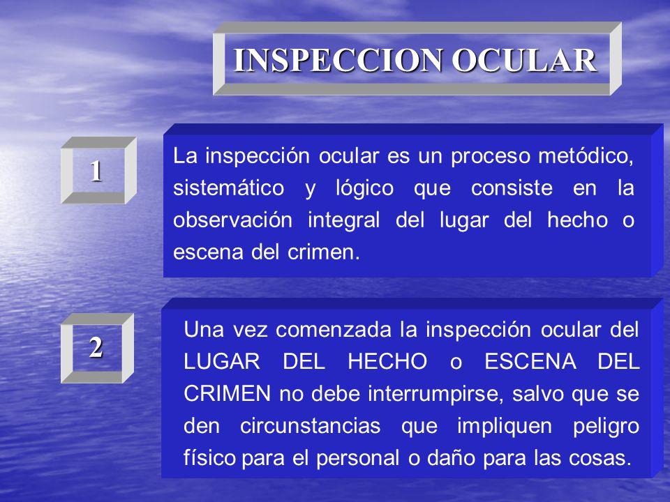 INSPECCION OCULAR
