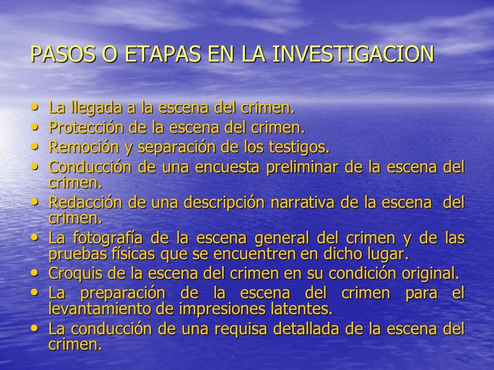 PASOS O ETAPAS EN LA INVESTIGACION