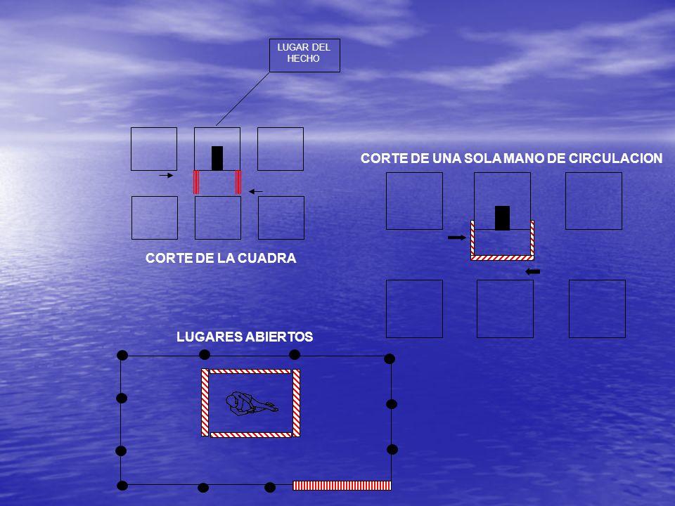 CORTE DE UNA SOLA MANO DE CIRCULACION