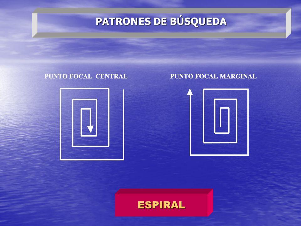 PATRONES DE BÚSQUEDA PUNTO FOCAL CENTRAL PUNTO FOCAL MARGINAL ESPIRAL