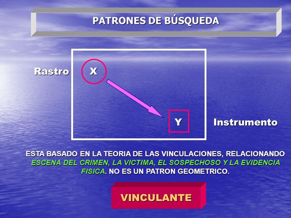 PATRONES DE BÚSQUEDA Rastro Instrumento X Y VINCULANTE