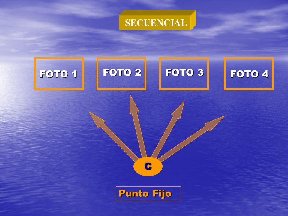 SECUENCIAL C FOTO 1 FOTO 2 FOTO 3 FOTO 4 Punto Fijo