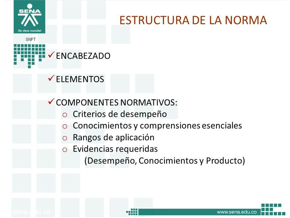 ESTRUCTURA DE LA NORMA ENCABEZADO ELEMENTOS COMPONENTES NORMATIVOS: