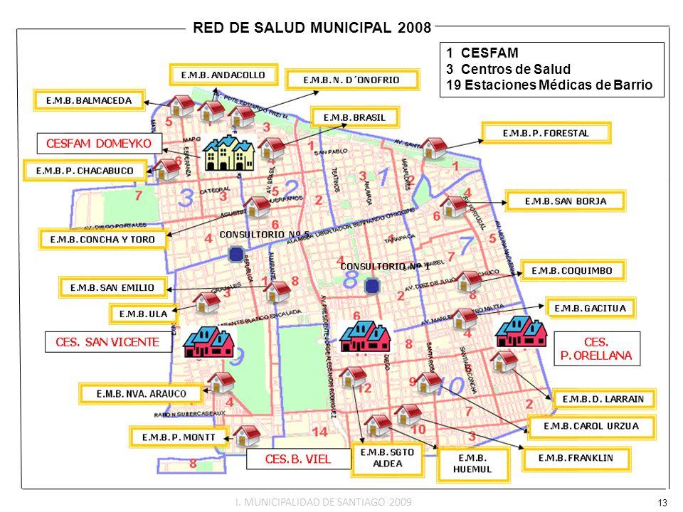 RED DE SALUD MUNICIPAL 2008 1 CESFAM 3 Centros de Salud