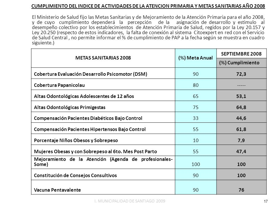 Cobertura Evaluación Desarrollo Psicomotor (DSM) 90 72,3