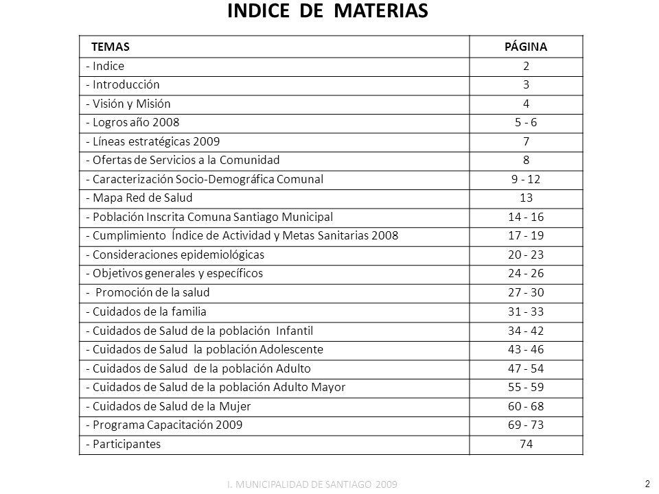 INDICE DE MATERIAS TEMAS PÁGINA - Indice 2 - Introducción 3