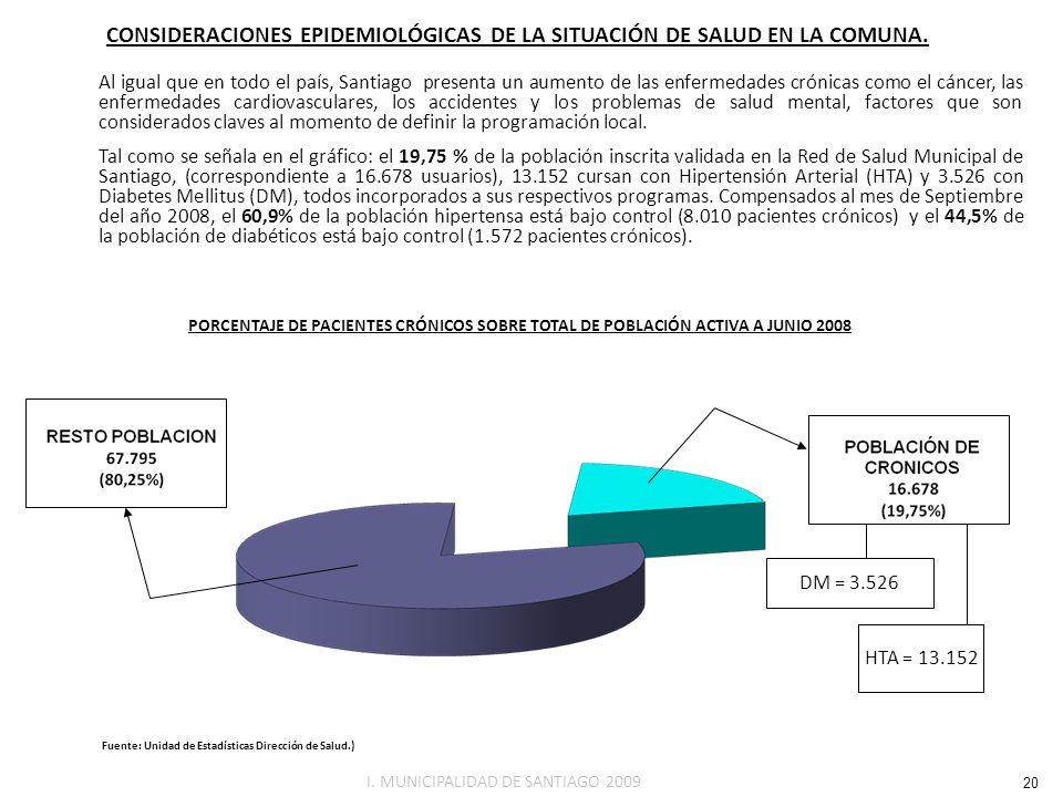 CONSIDERACIONES EPIDEMIOLÓGICAS DE LA SITUACIÓN DE SALUD EN LA COMUNA.