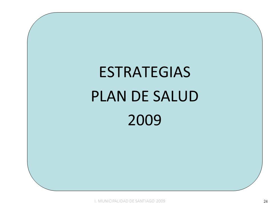 ESTRATEGIAS PLAN DE SALUD 2009 I. MUNICIPALIDAD DE SANTIAGO 2009 24