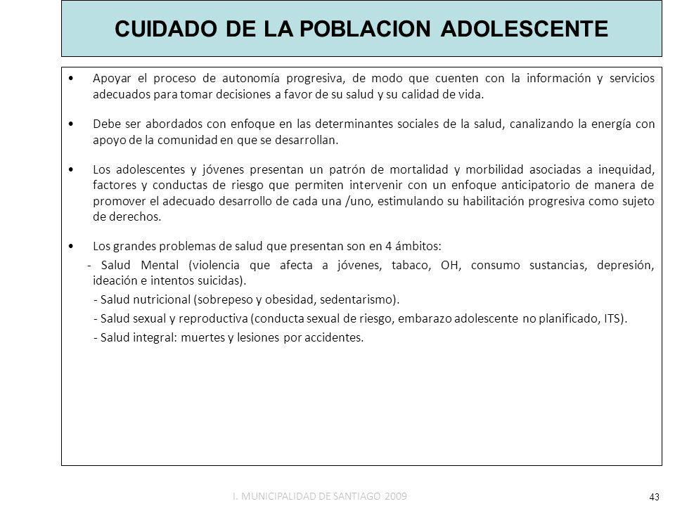 CUIDADO DE LA POBLACION ADOLESCENTE