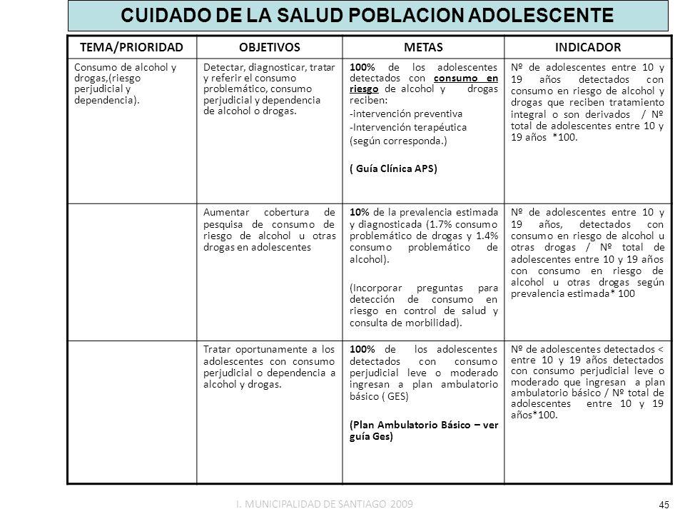 CUIDADO DE LA SALUD POBLACION ADOLESCENTE