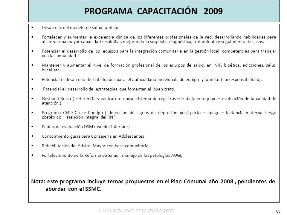 PROGRAMA CAPACITACIÓN 2009