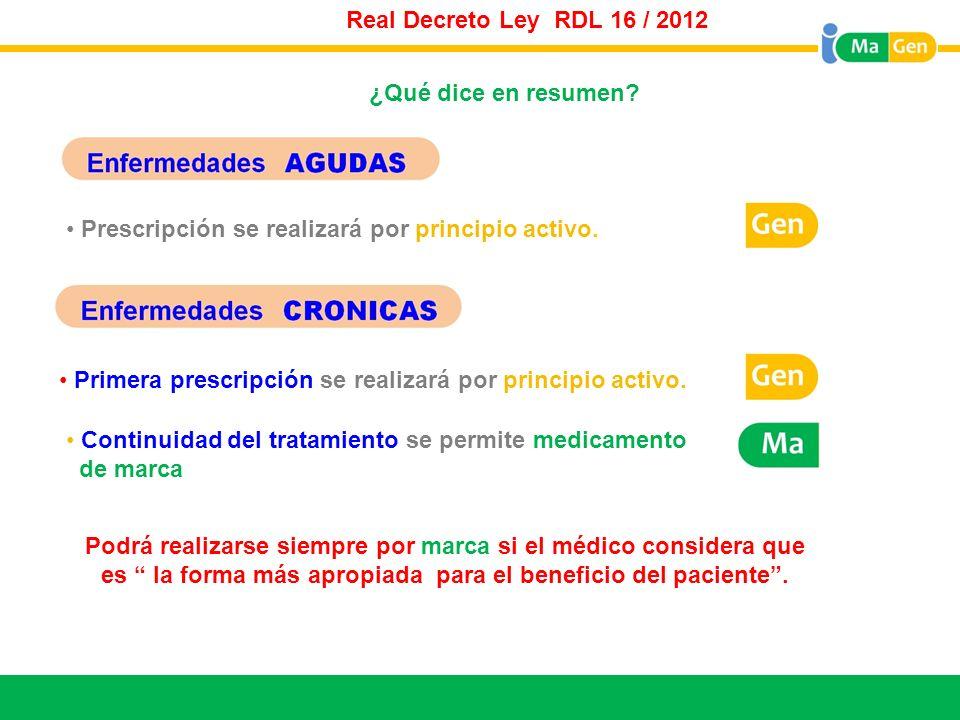 Real Decreto Ley RDL 16 / 2012 Titular. ¿Qué dice en resumen Prescripción se realizará por principio activo.