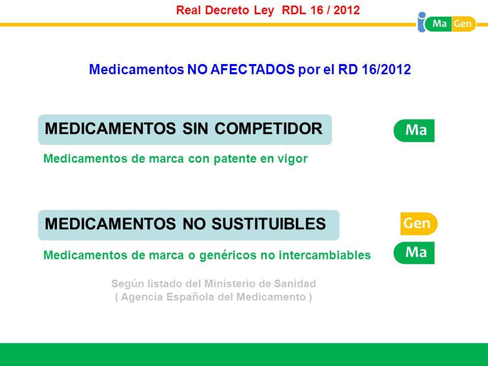 MEDICAMENTOS SIN COMPETIDOR