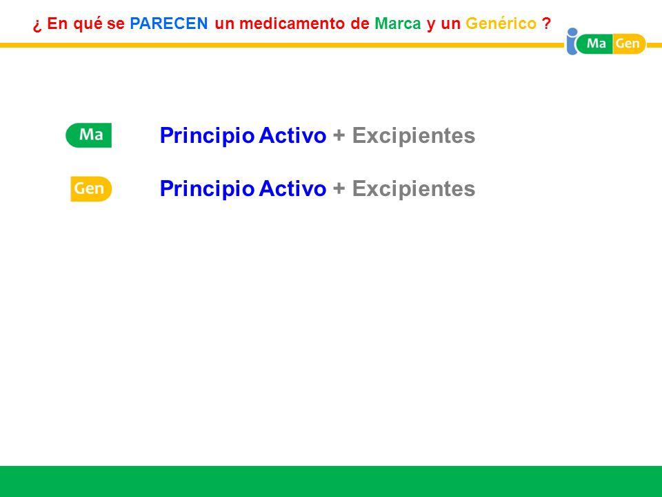 Principio Activo + Excipientes