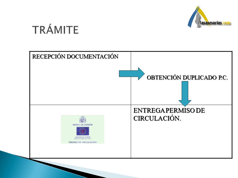 TRÁMITE ENTREGA PERMISO DE CIRCULACIÓN. RECEPCIÓN DOCUMENTACIÓN
