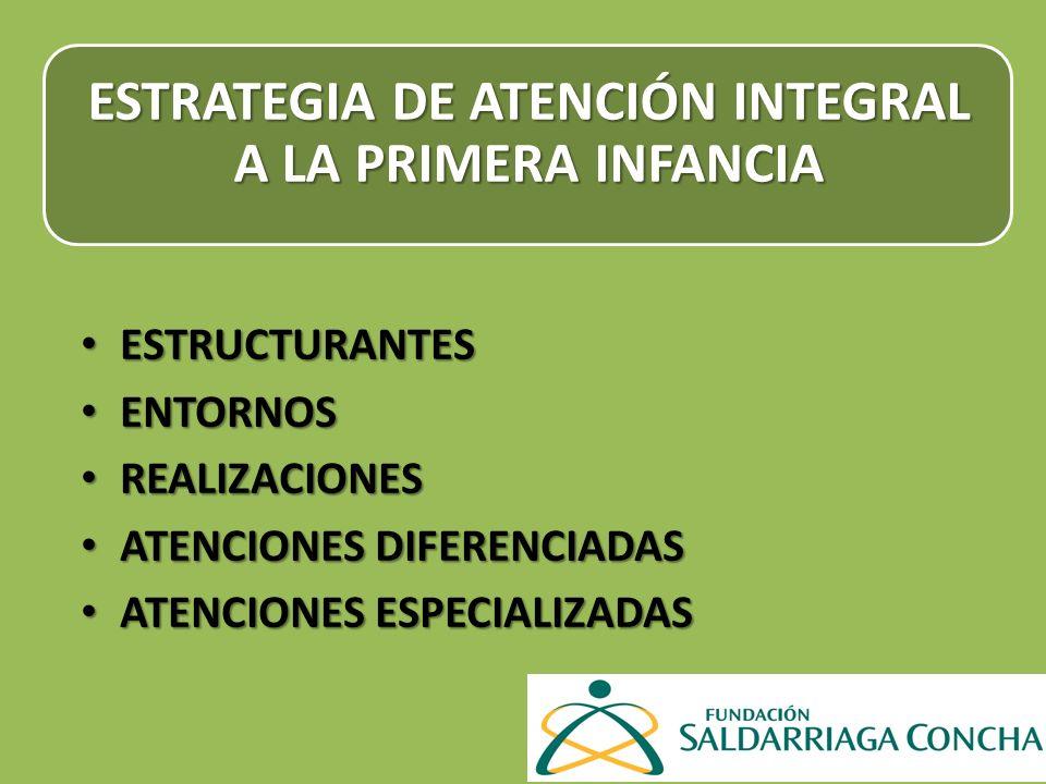 ESTRATEGIA DE ATENCIÓN INTEGRAL A LA PRIMERA INFANCIA