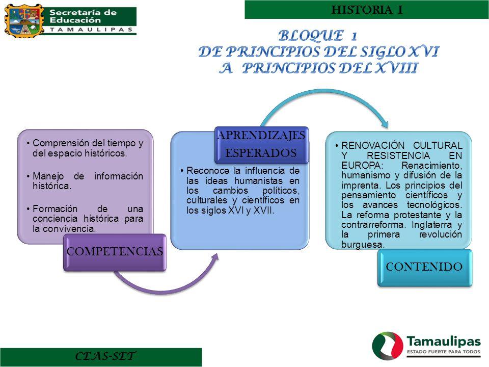 DE PRINCIPIOS DEL SIGLO XVI