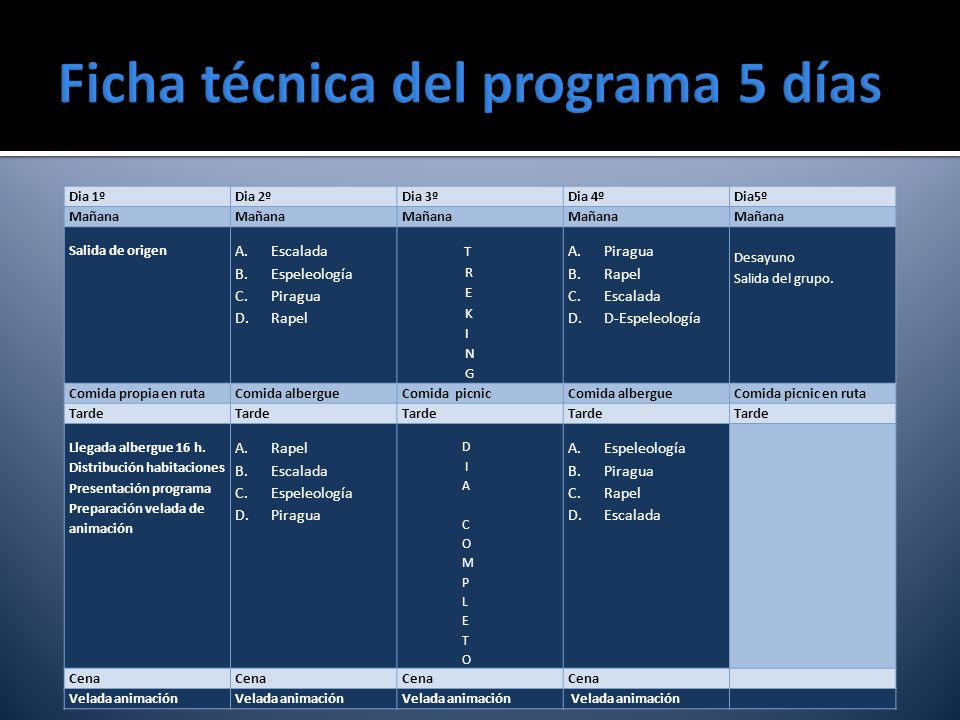 Ficha técnica del programa 5 días