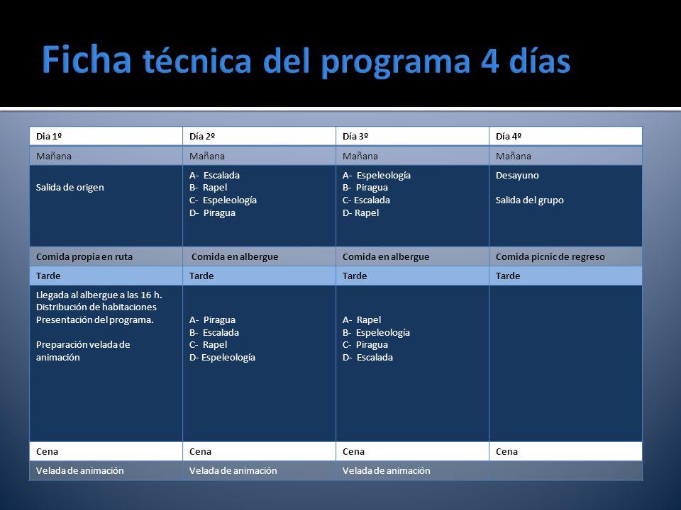 Ficha técnica del programa 4 días