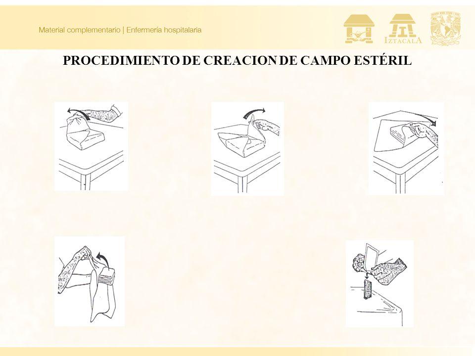 PROCEDIMIENTO DE CREACION DE CAMPO ESTÉRIL