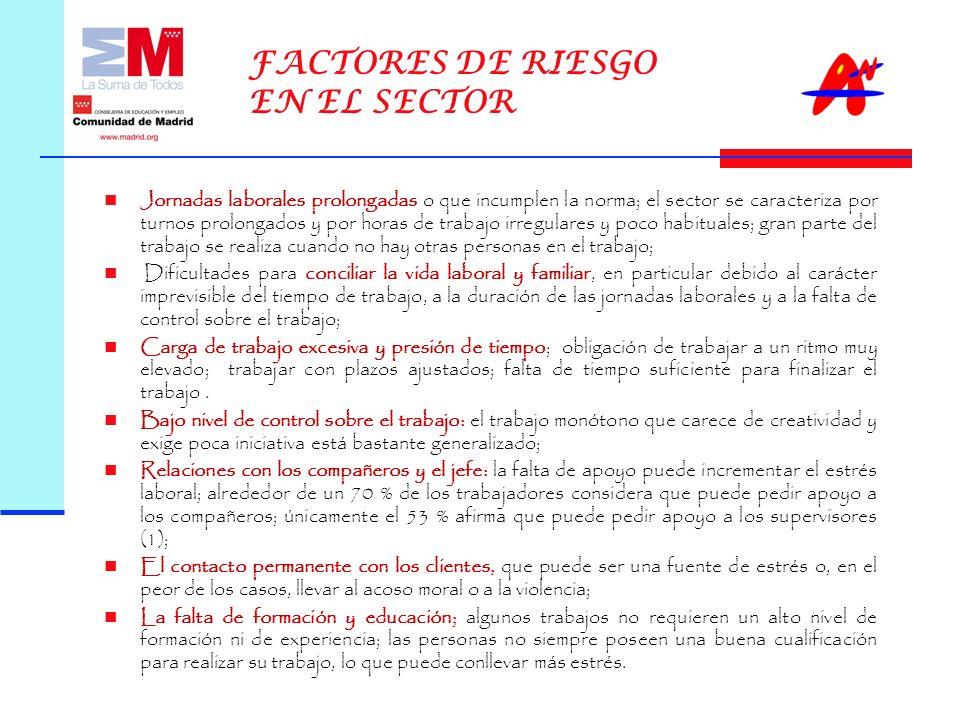 FACTORES DE RIESGO EN EL SECTOR