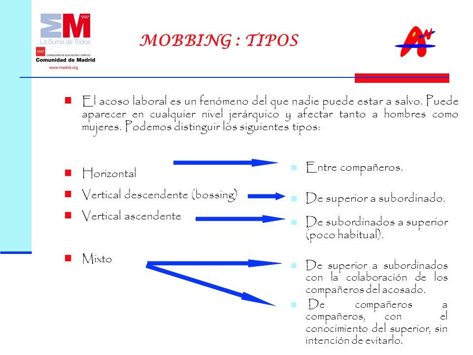 MOBBING : TIPOS