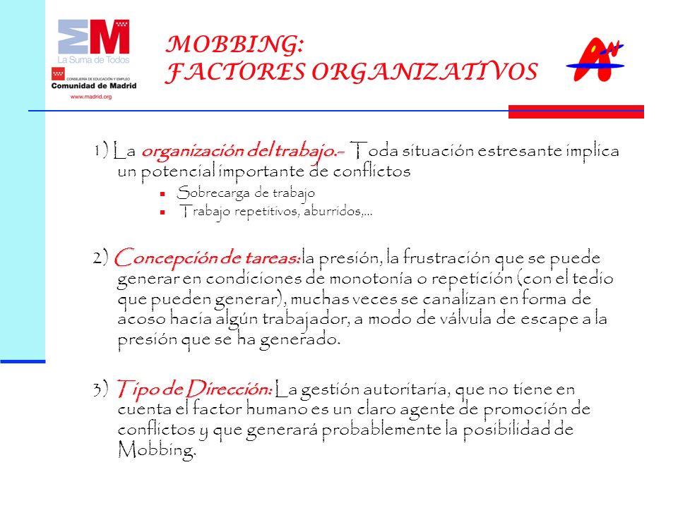 MOBBING: FACTORES ORGANIZATIVOS