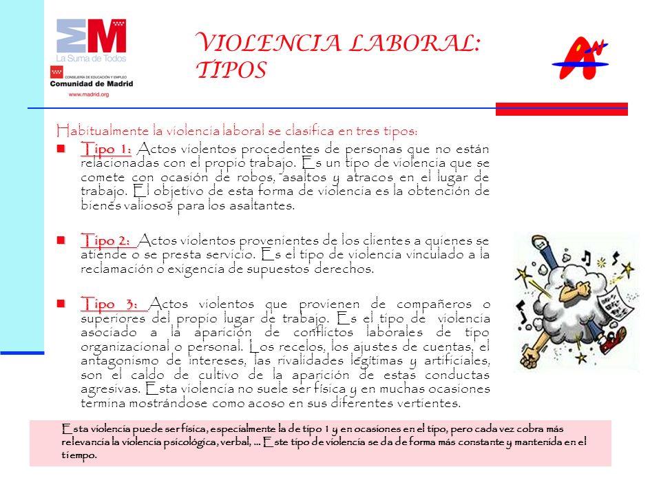 VIOLENCIA LABORAL: TIPOS