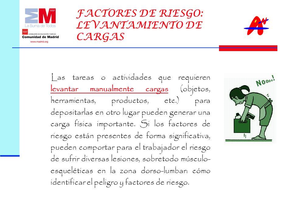 FACTORES DE RIESGO: LEVANTAMIENTO DE CARGAS