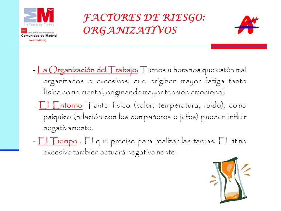 FACTORES DE RIESGO: ORGANIZATIVOS